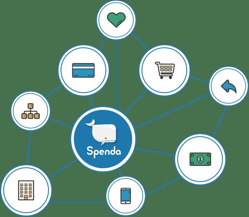 spenda-helps-business