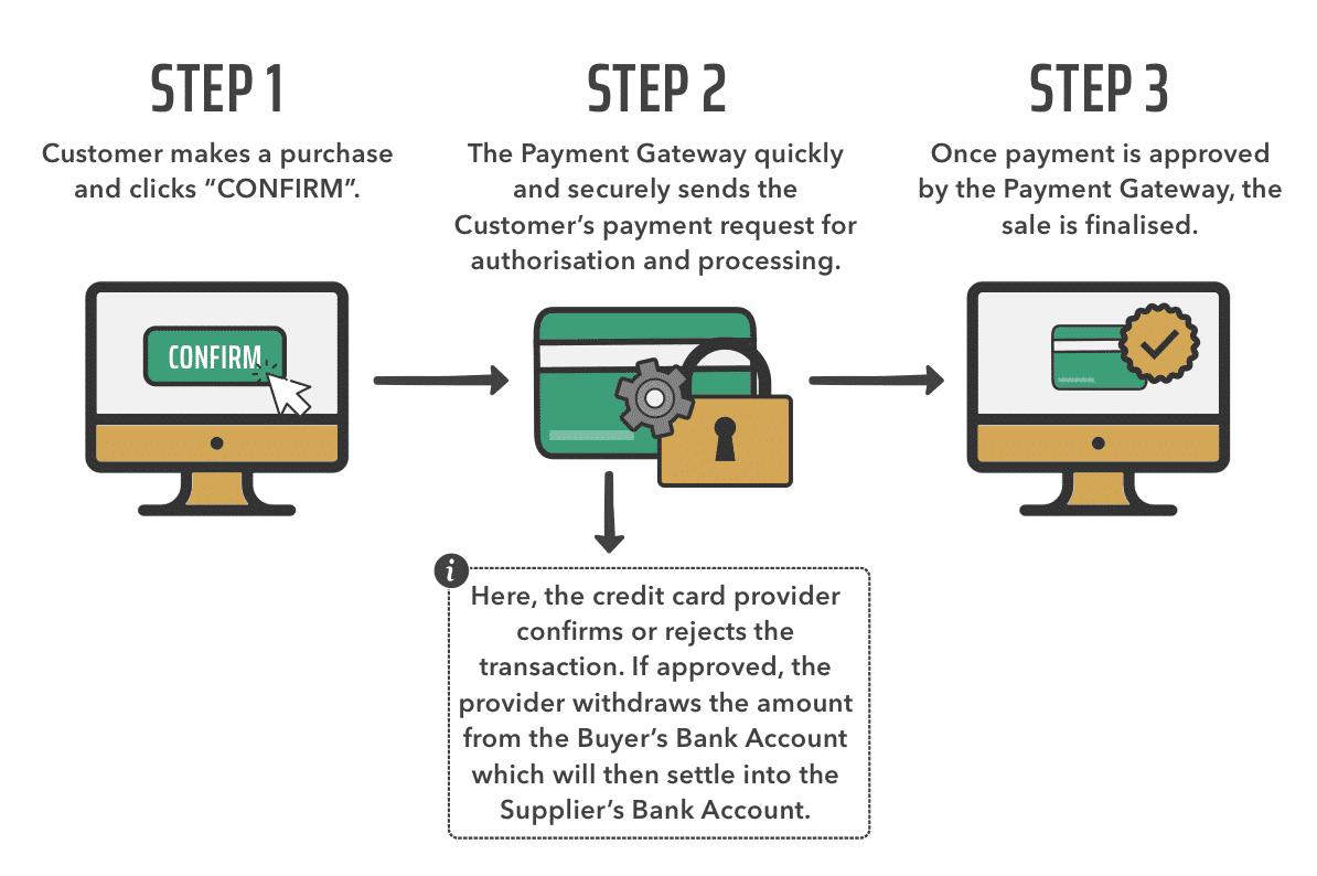 paymentgateway-01-min